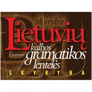 Lietuvių kalbos gramatikos lentelės. Skyryba