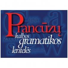 Prancūzų kalbos gramatikos lentelės