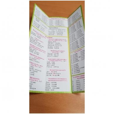 Rusų (užsienio) kalbos paruoštukas 9-10 klasei 3