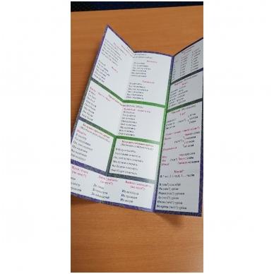 Rusų (užsienio) kalbos paruoštukas 7-8 klasei 3